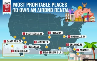 Top 10 Most Profitable Cities to Own Vacation Rentals